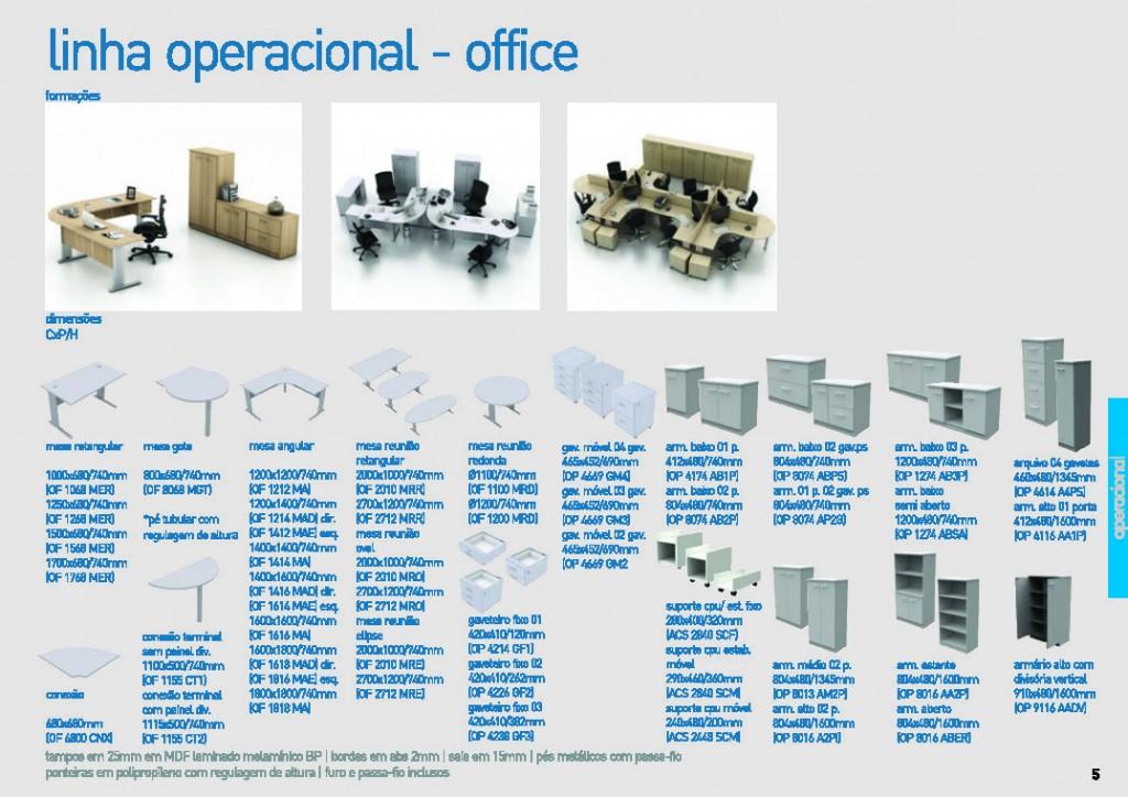 Móveis para call centers